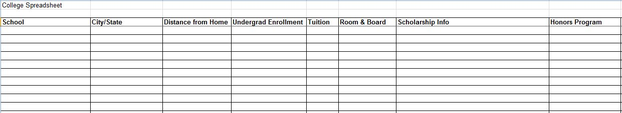 College Search Spreadsheet