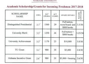 tuskegee-scholarships